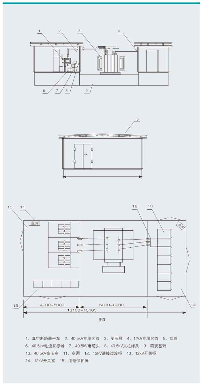 ZBW-40.5组合式变电站