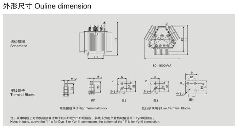 20KV级S11-MRL三角形立体卷铁芯电力yabo29