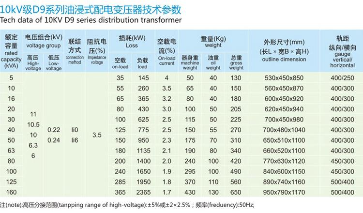 10KV级D9油浸式配电yabo29