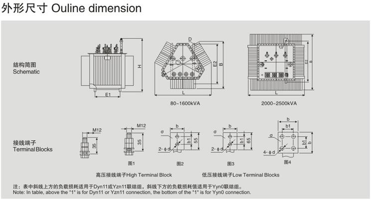 S11-MRL立体三角形卷铁心电力yabo29