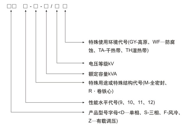10KV级SZ11有载调压油浸式配电yabo29