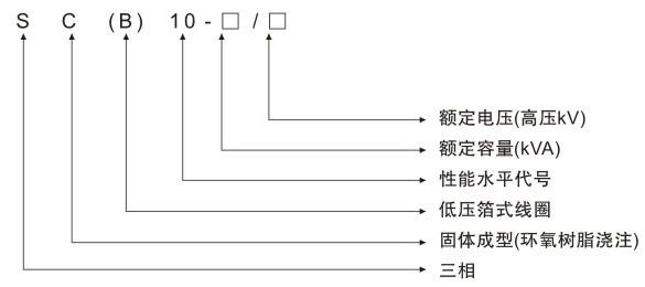 35KV级SC(B)10树脂绝缘干式yabo29