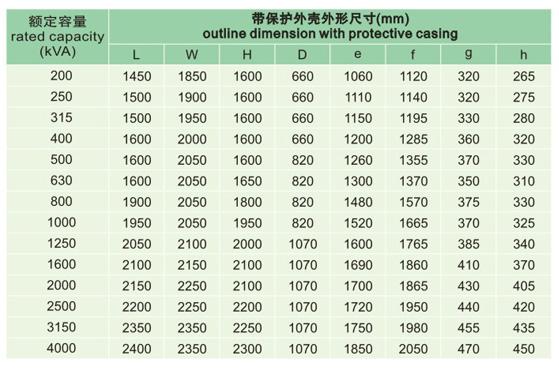 SCZB10有载调压树脂绝缘干式yabo29